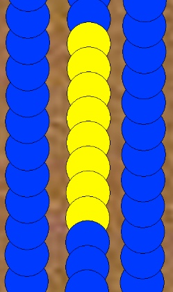 Fig. 1. Closeup view of yield data points depicting full (20ft) header widths (blue) and incorrect partial 17.5ft header widths (yellow).