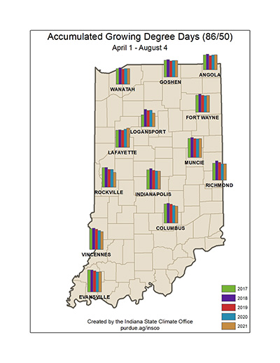Figure 4. Comparison of 2021 modified growing degree day accumulations from April 1 – August 4 to the past four years.